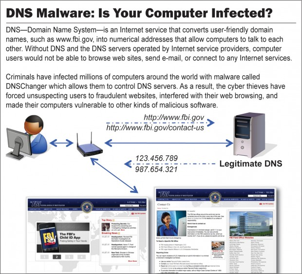 DNS malware Is Your Computer Infected